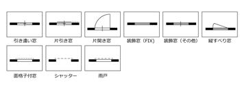 間取り図でよく使用される記号(窓の種類)