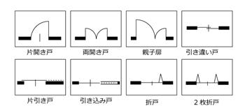 間取り図でよく使用される記号(扉の種類)