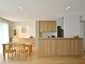 キッチン -最適なサイズの選び方-