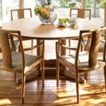 テーブルの歴史